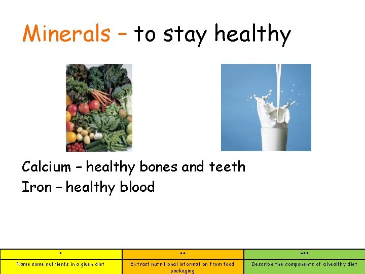 Minerals – to stay healthy Calcium – healthy bones and teeth Iron – healthy