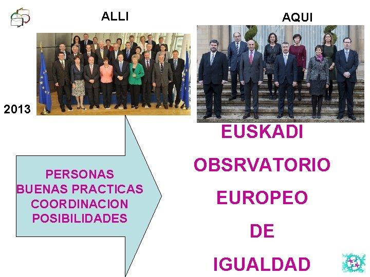 ALLI AQUI 2013 EUSKADI PERSONAS BUENAS PRACTICAS COORDINACION POSIBILIDADES OBSRVATORIO EUROPEO DE IGUALDAD