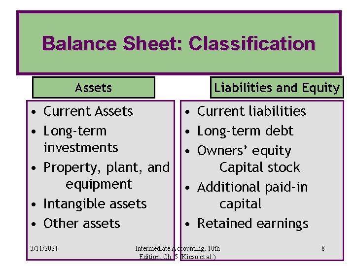 Balance Sheet: Classification Assets Liabilities and Equity • Current Assets • Long-term investments •
