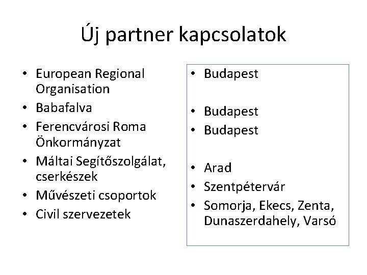 Új partner kapcsolatok • European Regional Organisation • Babafalva • Ferencvárosi Roma Önkormányzat •