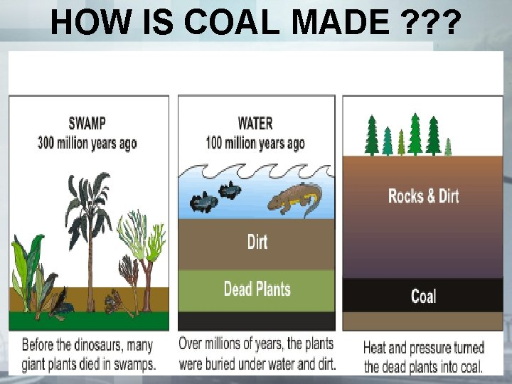 HOW IS COAL MADE ? ? ?