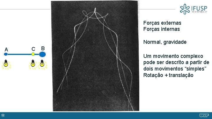 Forças externas Forças internas Normal, gravidade A C B Um movimento complexo pode ser