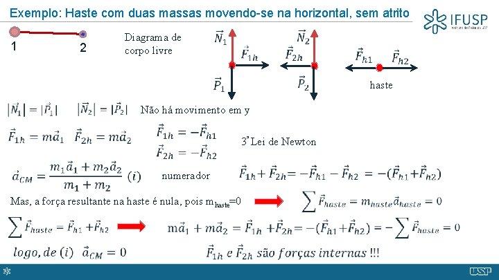 Exemplo: Haste com duas massas movendo-se na horizontal, sem atrito 1 2 Diagrama de