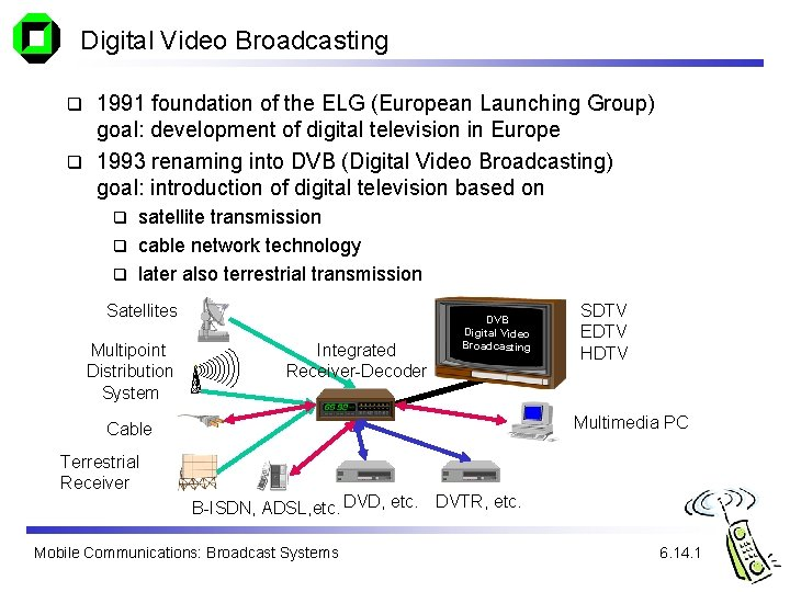 Digital Video Broadcasting 1991 foundation of the ELG (European Launching Group) goal: development of