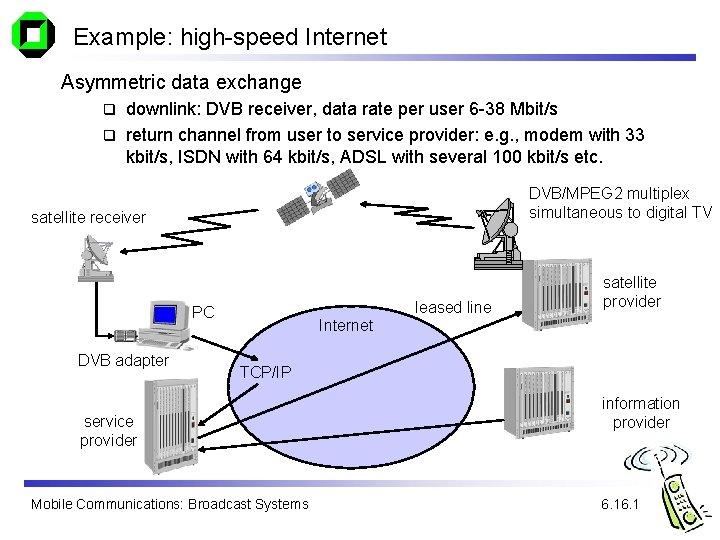 Example: high-speed Internet Asymmetric data exchange downlink: DVB receiver, data rate per user 6