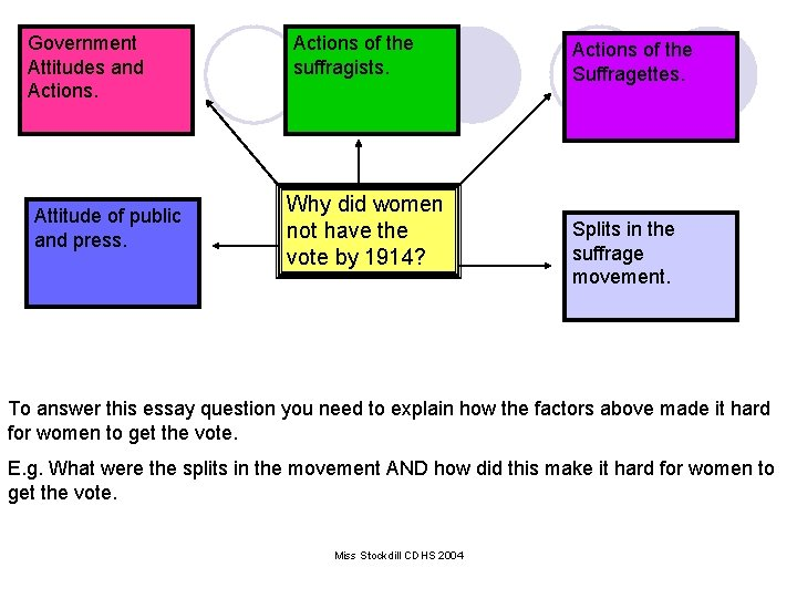 Government Attitudes and Actions. Attitude of public and press. Actions of the suffragists. Why