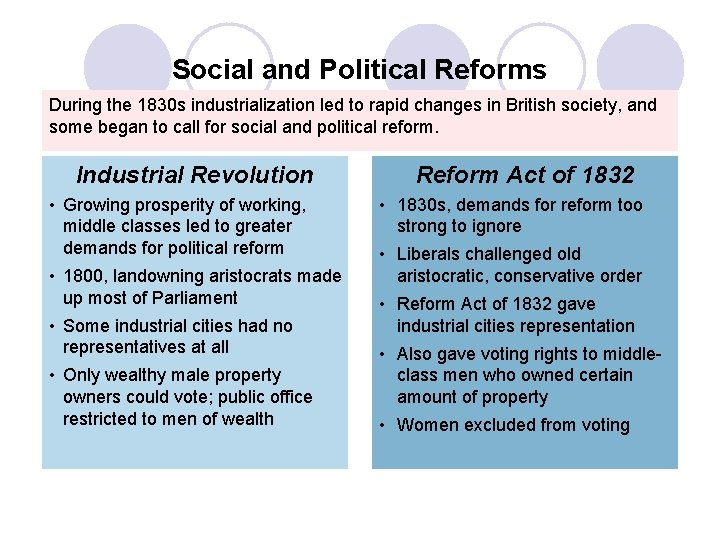 Social and Political Reforms During the 1830 s industrialization led to rapid changes in
