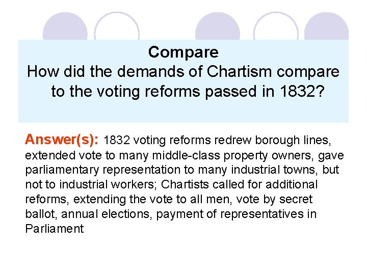 Compare How did the demands of Chartism compare to the voting reforms passed in