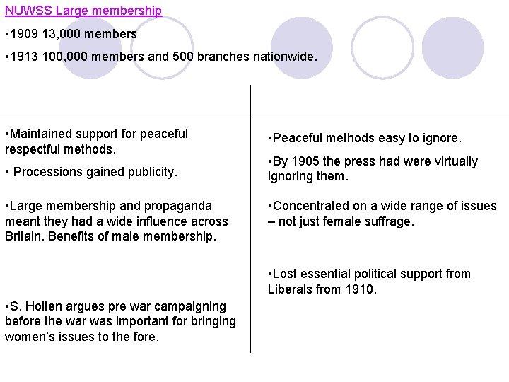 NUWSS Large membership • 1909 13, 000 members • 1913 100, 000 members and