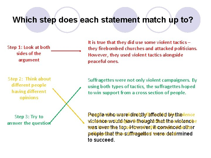 Which step does each statement match up to? Step 1: Look at both sides