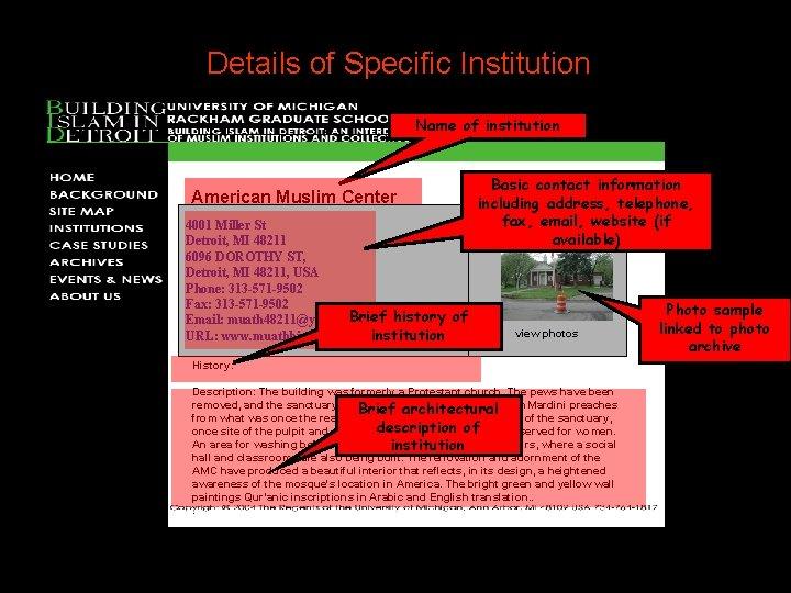 Details of Specific Institution Name of institution American Muslim Center 4001 Miller St Detroit,