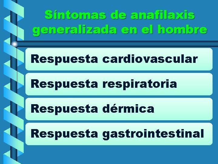 Síntomas de anafilaxis generalizada en el hombre Respuesta cardiovascular Respuesta respiratoria Respuesta dérmica Respuesta