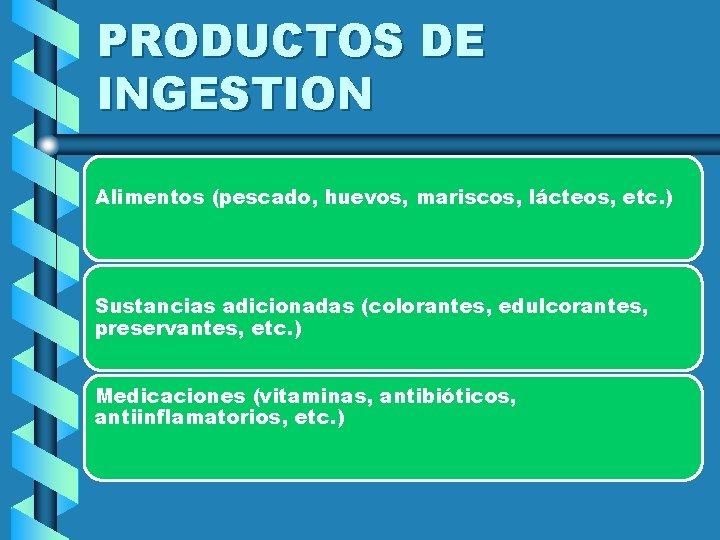 PRODUCTOS DE INGESTION Alimentos (pescado, huevos, mariscos, lácteos, etc. ) Sustancias adicionadas (colorantes, edulcorantes,