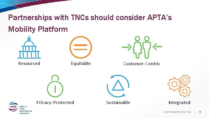 Partnerships with TNCs should consider APTA's Mobility Platform Resourced Equitable Privacy-Protected Customer-Centric Sustainable Integrated