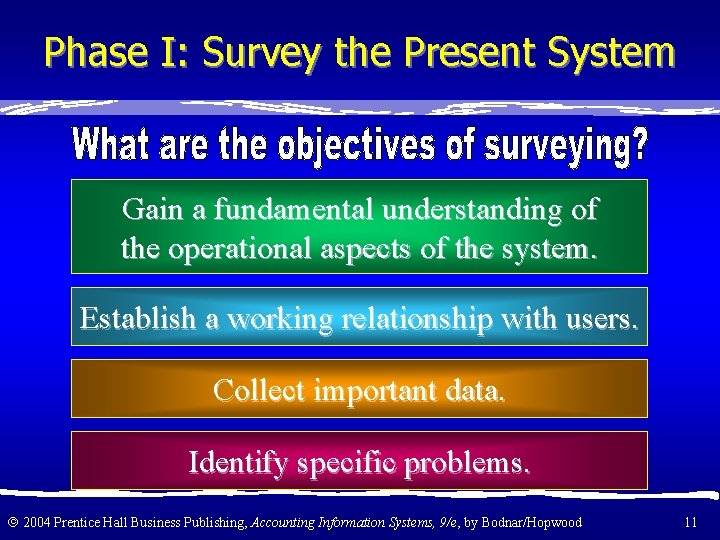 Phase I: Survey the Present System Gain a fundamental understanding of the operational aspects