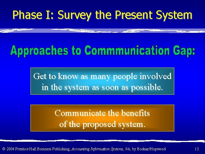 Phase I: Survey the Present System Get to know as many people involved in