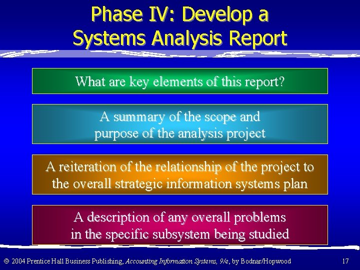 Phase IV: Develop a Systems Analysis Report What are key elements of this report?