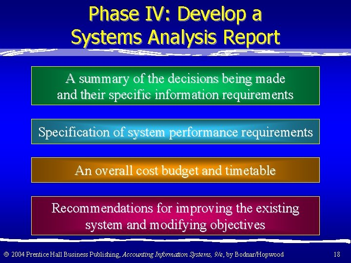 Phase IV: Develop a Systems Analysis Report A summary of the decisions being made