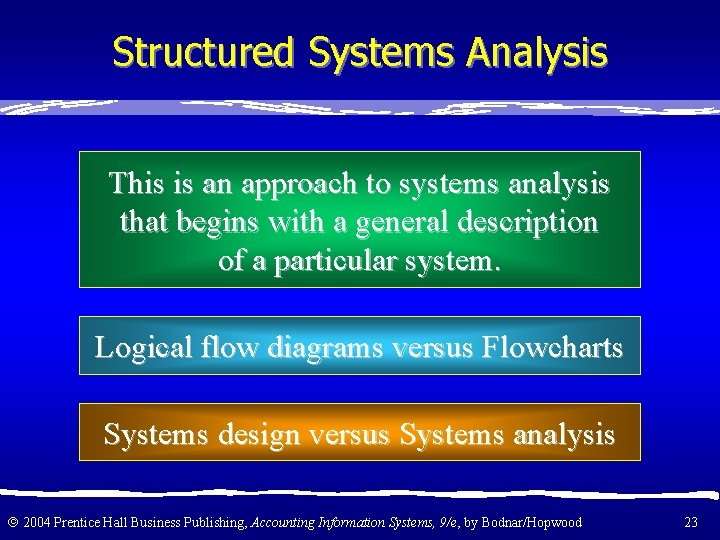 Structured Systems Analysis This is an approach to systems analysis that begins with a
