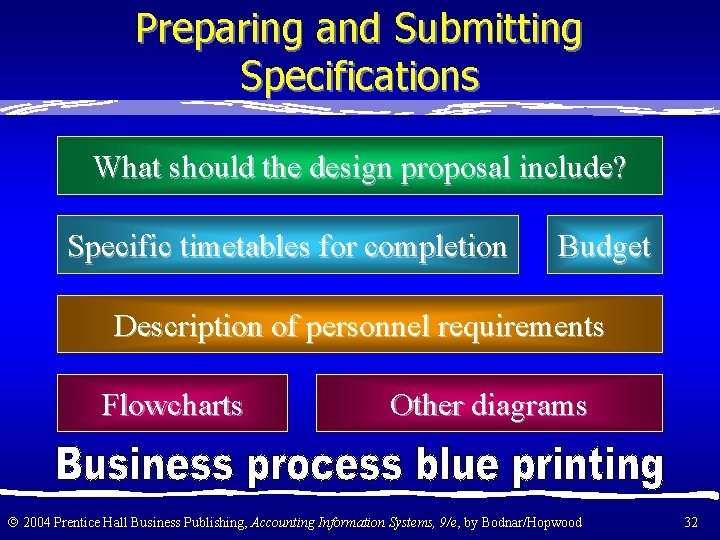 Preparing and Submitting Specifications What should the design proposal include? Specific timetables for completion