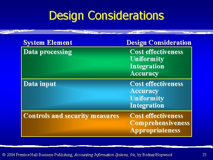 Design Considerations System Element Data processing Design Consideration Cost effectiveness Uniformity Integration Accuracy Data