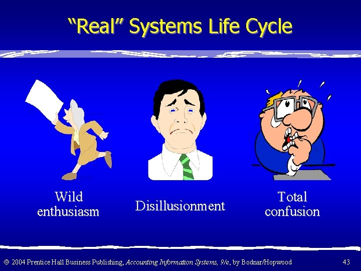 """""""Real"""" Systems Life Cycle Wild enthusiasm Disillusionment Total confusion 2004 Prentice Hall Business Publishing,"""