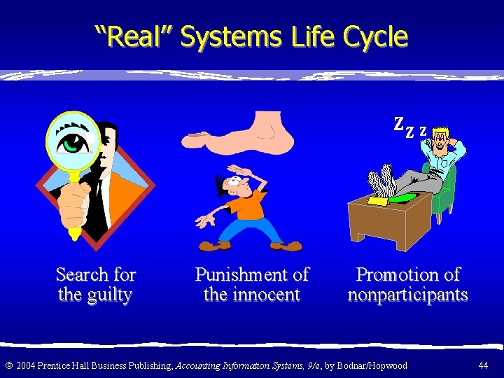 """""""Real"""" Systems Life Cycle Search for the guilty Punishment of the innocent Promotion of"""