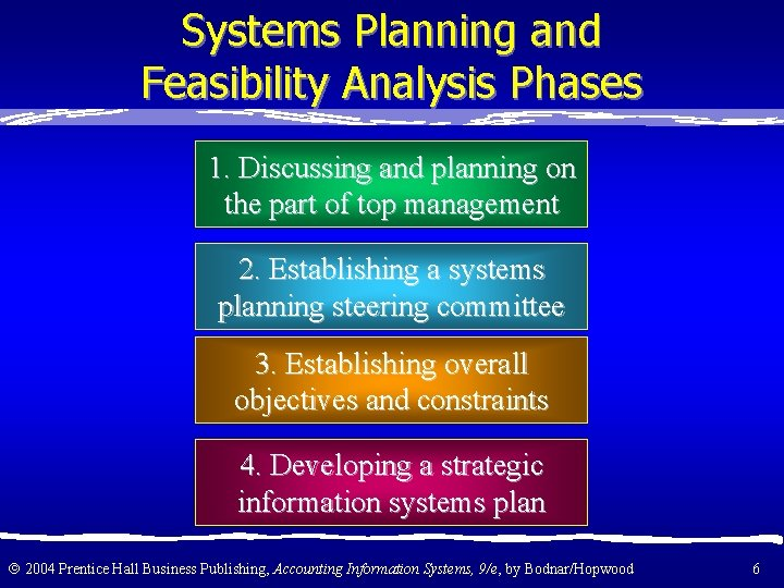 Systems Planning and Feasibility Analysis Phases 1. Discussing and planning on the part of
