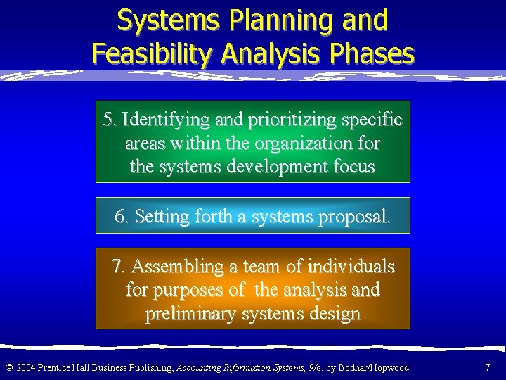 Systems Planning and Feasibility Analysis Phases 5. Identifying and prioritizing specific areas within the