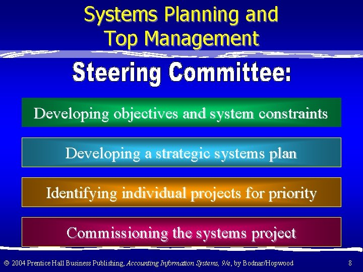 Systems Planning and Top Management Developing objectives and system constraints Developing a strategic systems