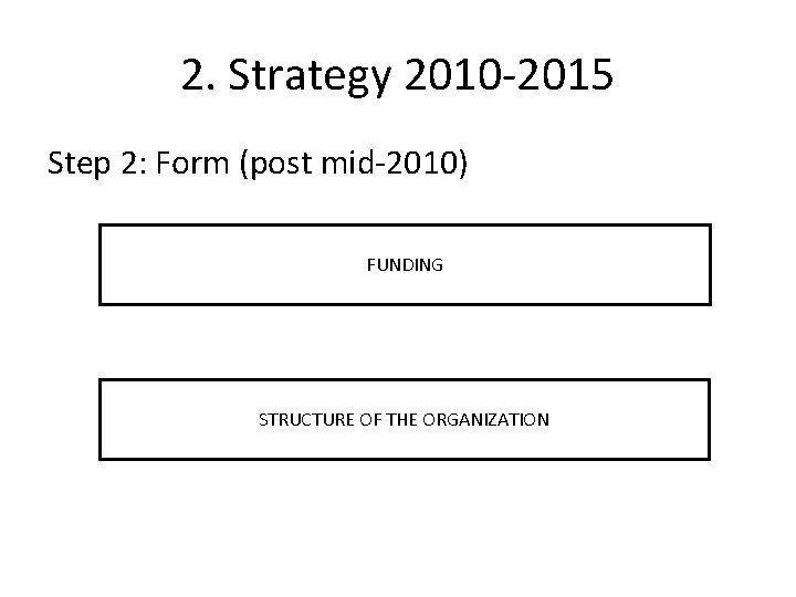 2. Strategy 2010 -2015 Step 2: Form (post mid-2010) FUNDING STRUCTURE OF THE ORGANIZATION