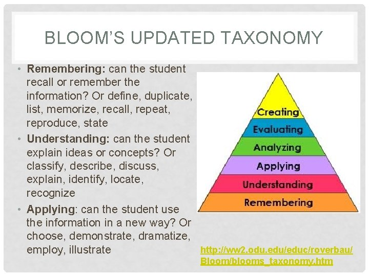 BLOOM'S UPDATED TAXONOMY • Remembering: can the student recall or remember the information? Or