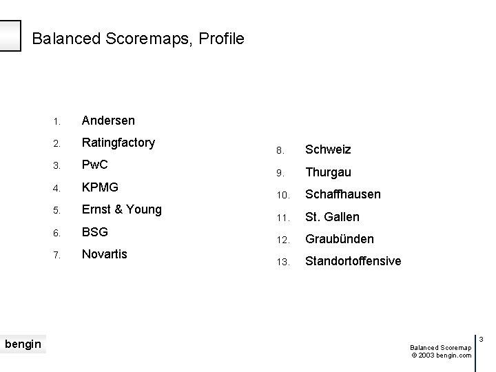 Balanced Scoremaps, Profile bengin 1. Andersen 2. Ratingfactory 3. Pw. C 4. KPMG 5.
