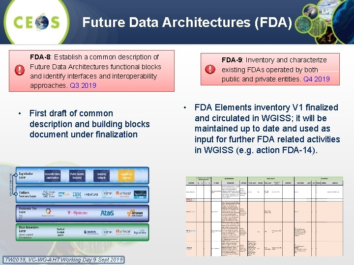 Future Data Architectures (FDA) FDA-8: Establish a common description of Future Data Architectures functional