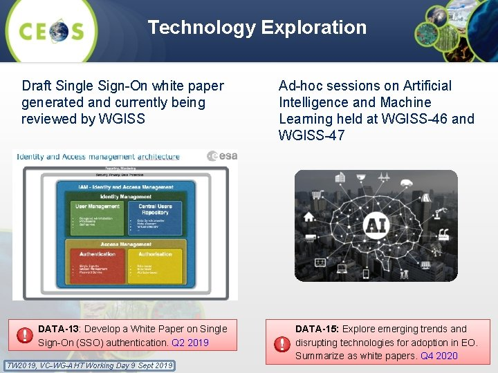 Technology Exploration Draft Single Sign-On white paper generated and currently being reviewed by WGISS
