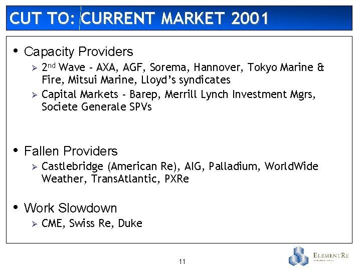 CUT TO: CURRENT MARKET 2001 • Capacity Providers Ø Ø • Fallen Providers Ø