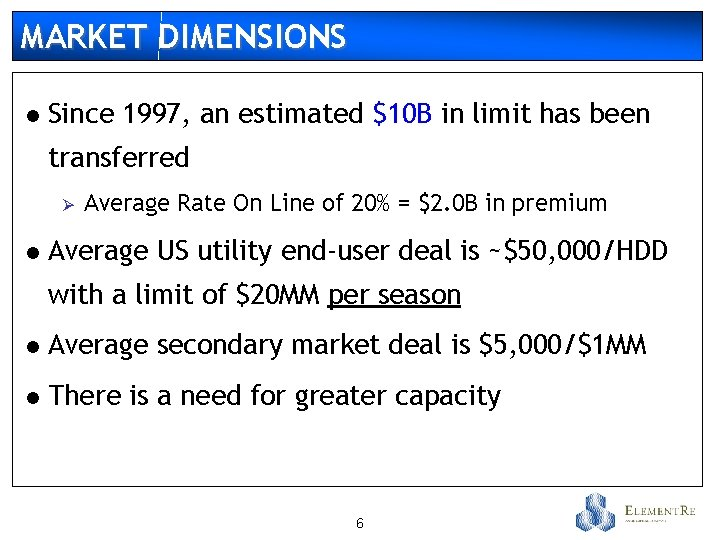 MARKET DIMENSIONS l Since 1997, an estimated $10 B in limit has been transferred