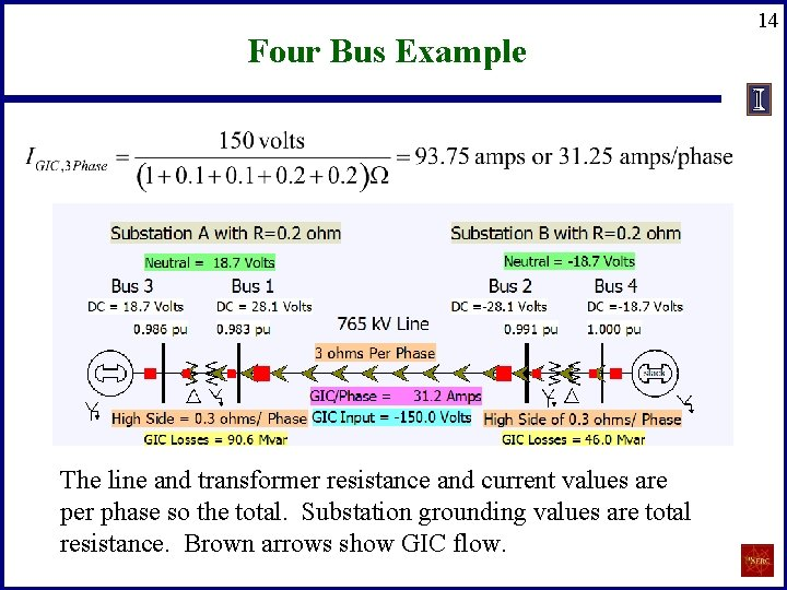 Four Bus Example The line and transformer resistance and current values are per phase