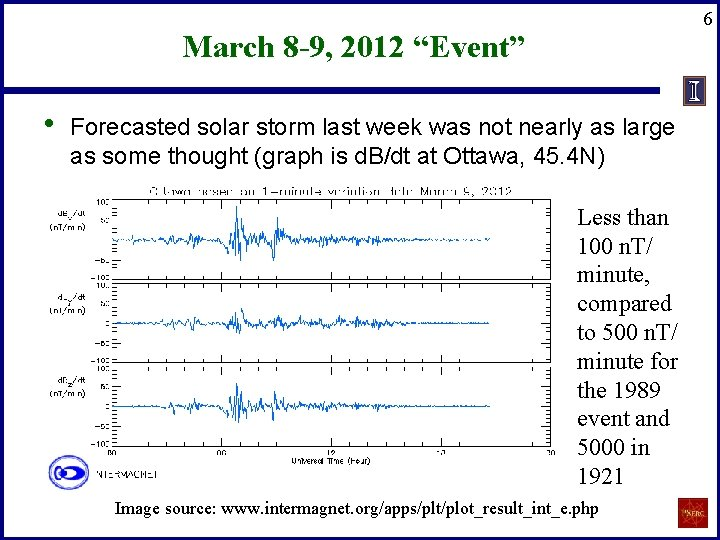 """6 March 8 -9, 2012 """"Event"""" • Forecasted solar storm last week was not"""
