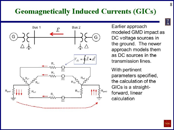 Geomagnetically Induced Currents (GICs) 8