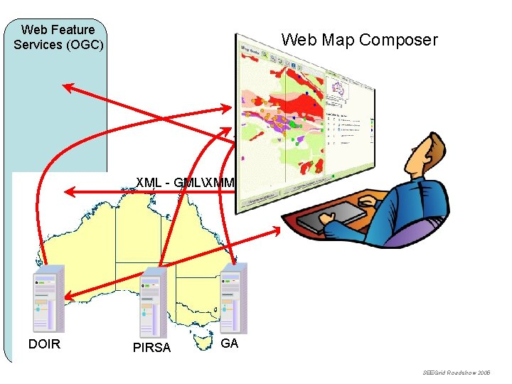 Web Feature Services (OGC) Web Map Composer XML - GMLXMML DOIR PIRSA GA SEEGrid