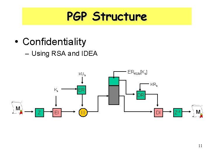 PGP Structure • Confidentiality – Using RSA and IDEA KUb Ks ERKUb[Ks] KRb ER