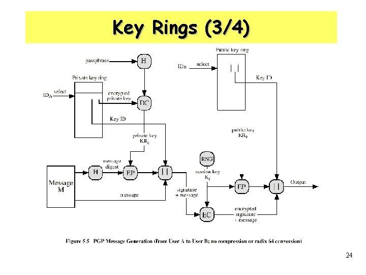 Key Rings (3/4) 24