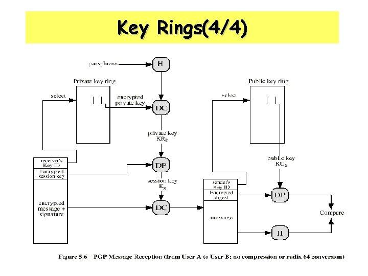 Key Rings(4/4) 25