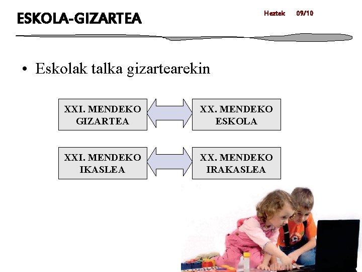 Heztek ESKOLA-GIZARTEA • Eskolak talka gizartearekin XXI. MENDEKO GIZARTEA XX. MENDEKO ESKOLA XXI. MENDEKO