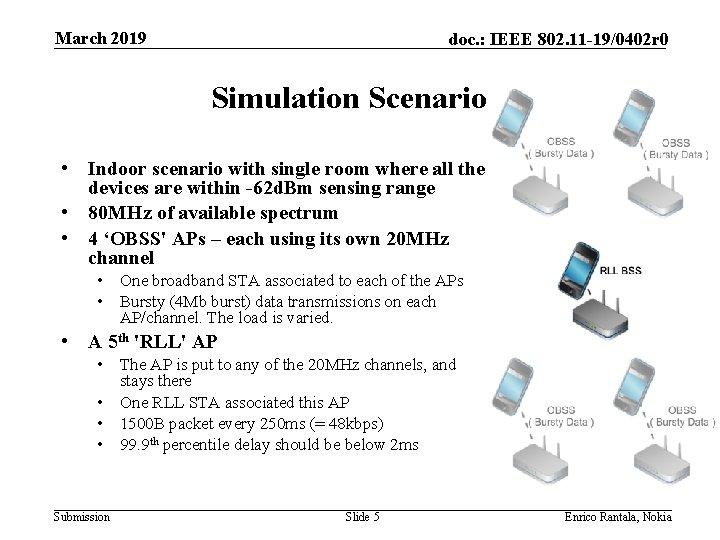 March 2019 doc. : IEEE 802. 11 -19/0402 r 0 Simulation Scenario • Indoor