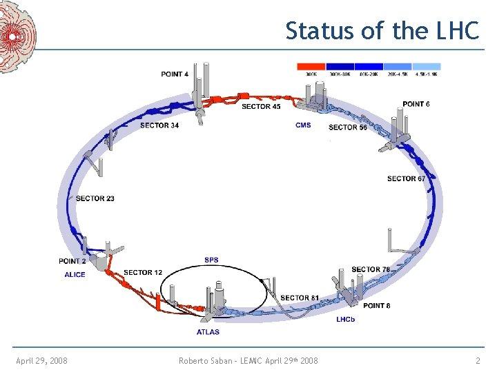 Status of the LHC April 29, 2008 Roberto Saban – LEMIC April 29 th