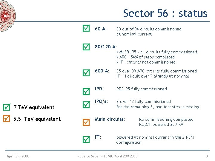Sector 56 : status 7 Te. V equivalent 5. 5 Te. V equivalent April