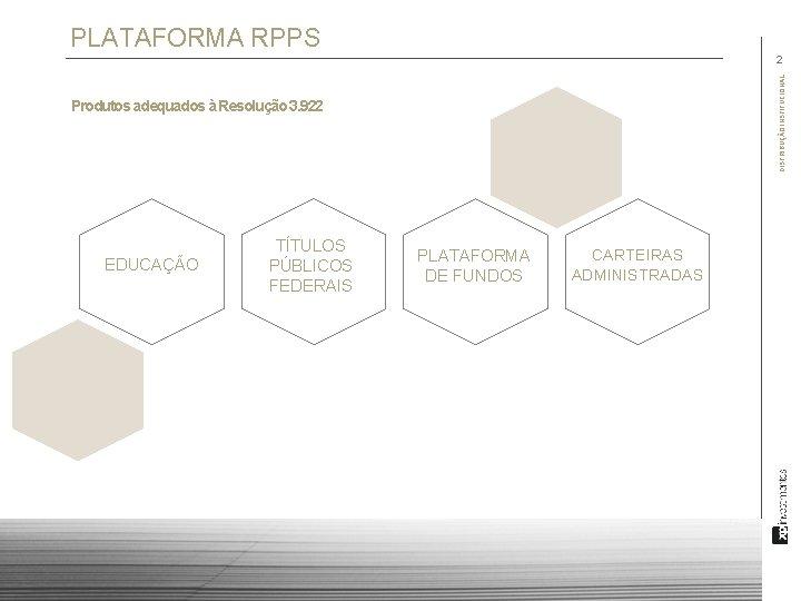 PLATAFORMA RPPS DISTRIBUÇÃO INSTITUCIONAL 2 Produtos adequados à Resolução 3. 922 EDUCAÇÃO TÍTULOS PÚBLICOS