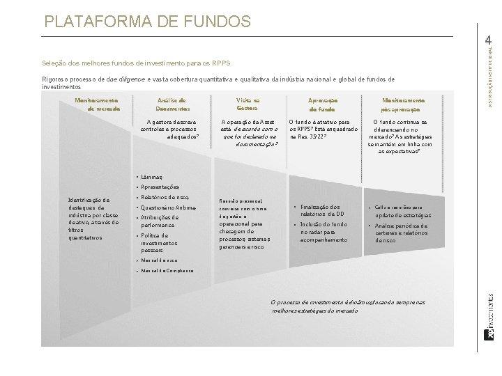 PLATAFORMA DE FUNDOS Seleção dos melhores fundos de investimento para os RPPS Rigoroso processo